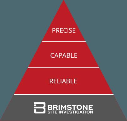 triangle1 Assess
